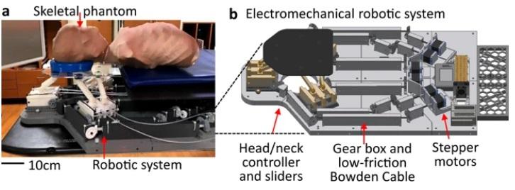 3D打印:与放射疗法兼容的机器人系统