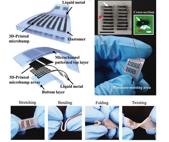 3D打印的可穿戴柔性监测装置